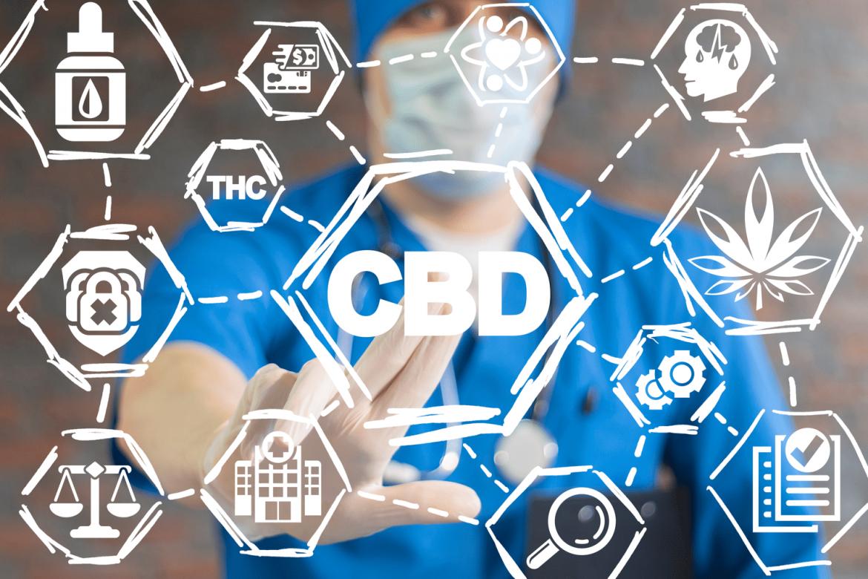 Leczenie ADHD – CBD